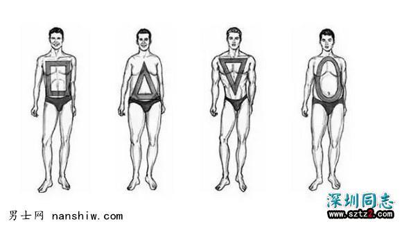 这四种体型男生如这样穿,颜值蹭蹭涨!